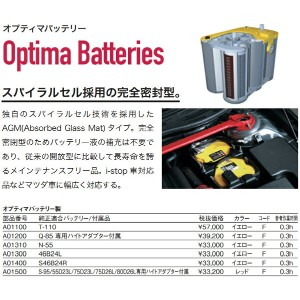 【★Auto Exe -オートエグゼ-★】【代引不可】A01300Optima Battery オプティマバッテリー/46B24L【SaM】【代引不可】