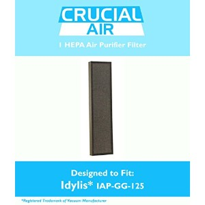 Idylis空気清浄機フィルタ, Fits iap-gg-125空気清浄機、設計& Engineered by Crucial Air