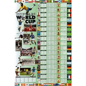 History of the World Cupスポーツアートポスター印刷、24 x 36アートポスター印刷、24 x 36