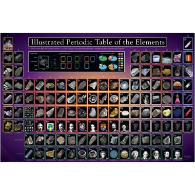 ポスター 写真入り元素周期表 The Illustrated Periodic Table of the Elements