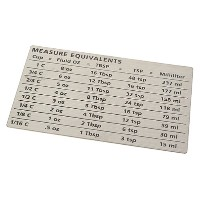 Amco Measure Equivalents Magnet by Amco