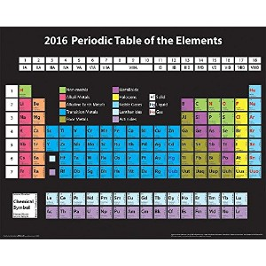 Poster - 2016 Periodic Table of the Elements (50,5cm x 40,5cm)