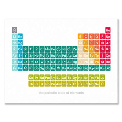 Oopsy Daisy Canvas Wall Art Periodic Table of Elements by Halfpence Design, 60cm by 46cm