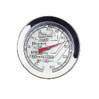 Kuchenprofi Kitchen Roast Thermometer
