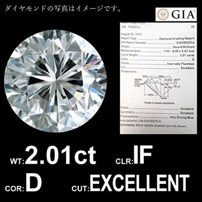 One&Only Jewellery 【GIA鑑定付】 2カラット ダイヤモンド ルース 2ct/Dカラー/IF/Excellent(3EX)