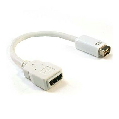 《在庫あり》MonopriceMini DVI to HDMI Adapter [MDVI-M-HDMI-F]