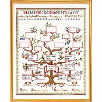 【DM便対応】EVA ROSENSTAND 系図 Genealogical table クロスステッチ キット デンマーク 北欧 刺しゅう 12-004