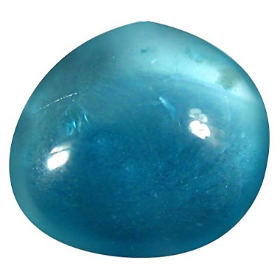 アパタイト ルーズジェームズ 0.80 ct AAA Oval Cabochon Shape (6 x 5 mm) Brazilian Paraiba Blue Apatite Gemstone